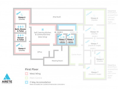 Layout of the West Wing Arete Center Snowdonia North Wales.